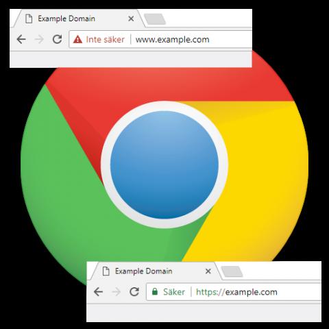 Chrome SSL certifikat koll - inte säker